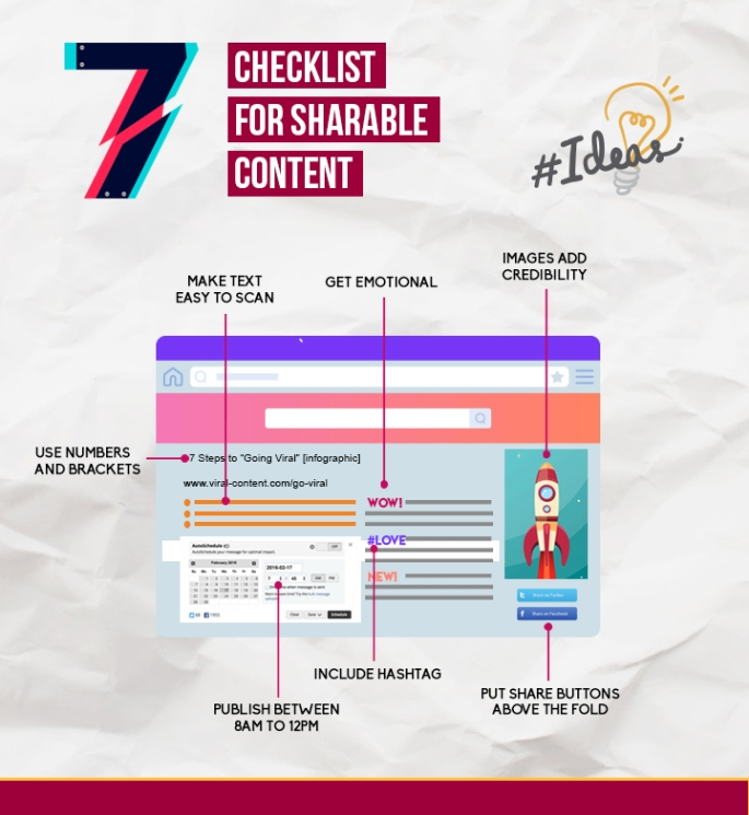 7 checklist for sharable content